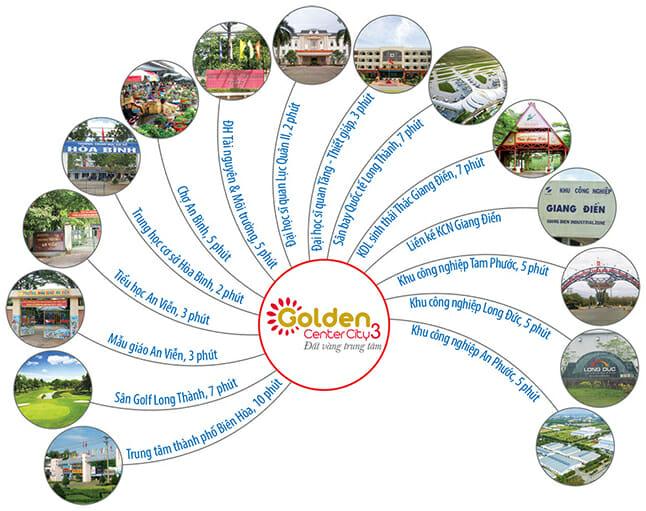 Tiện ích dự án khu đô thị Golden Center City 3