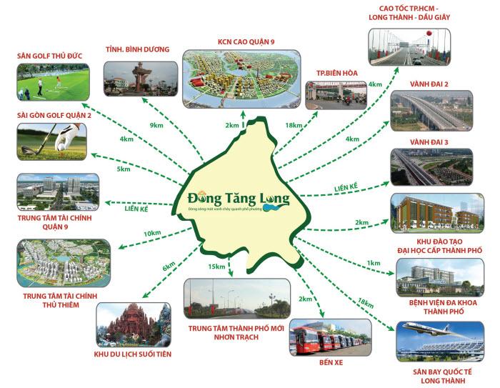 Tien Ich Dong Tang Long