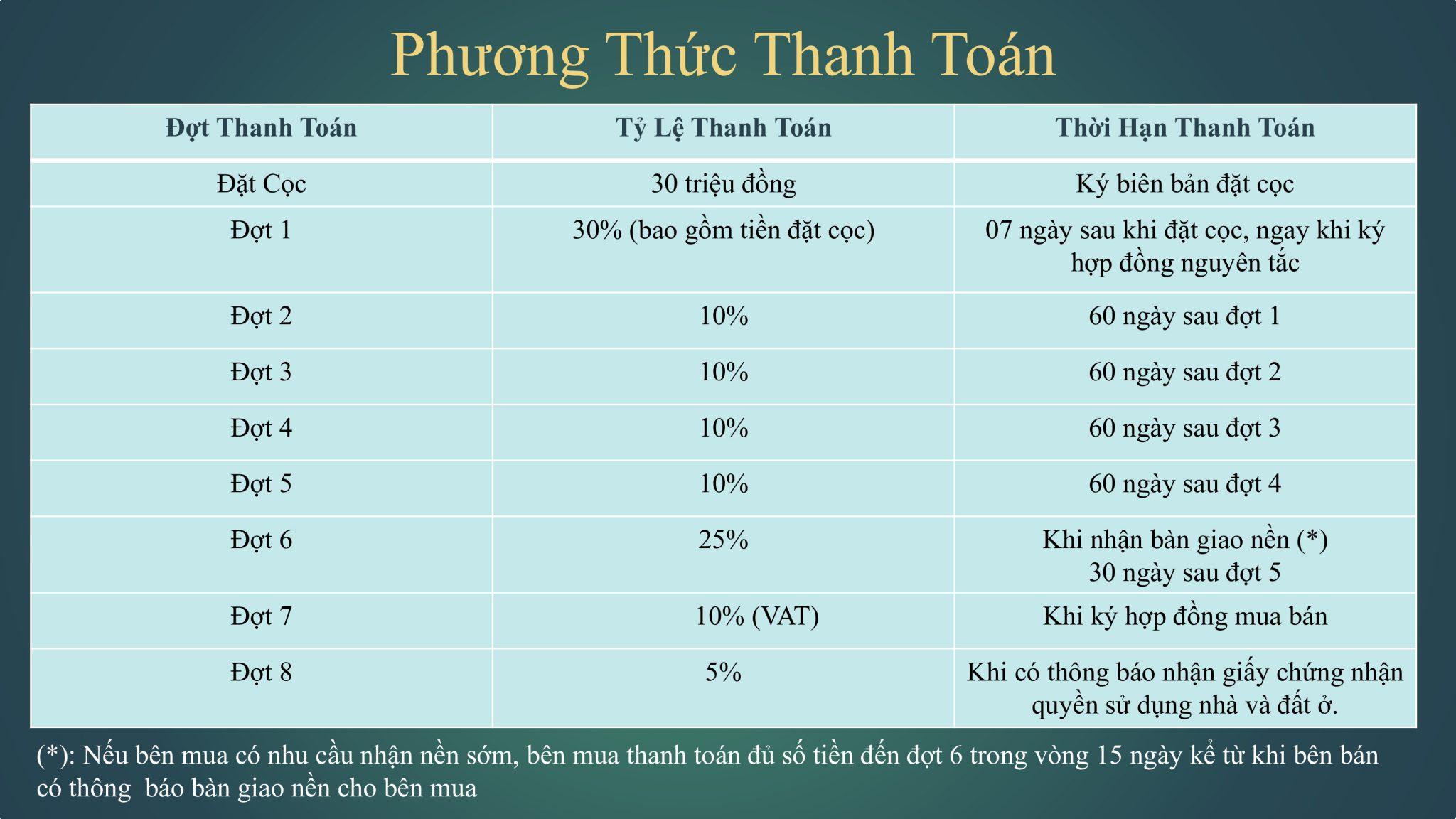 Lich Thanh Toan Du An long Hoi Nhon Trach