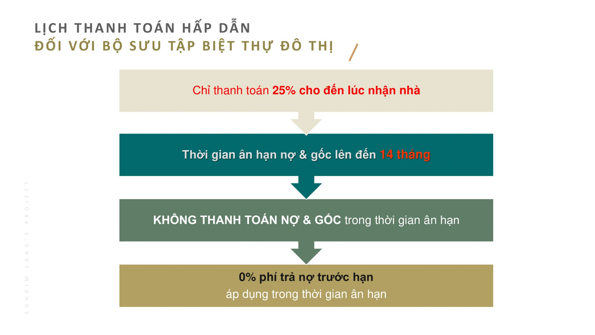 Lich Thanh Toan Biet Thu The 9 Stellars Quan 9