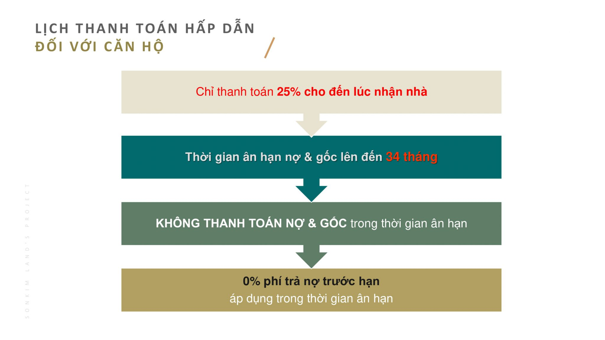 Lich Thanh Toan Can Ho The 9 Stellars Quan9