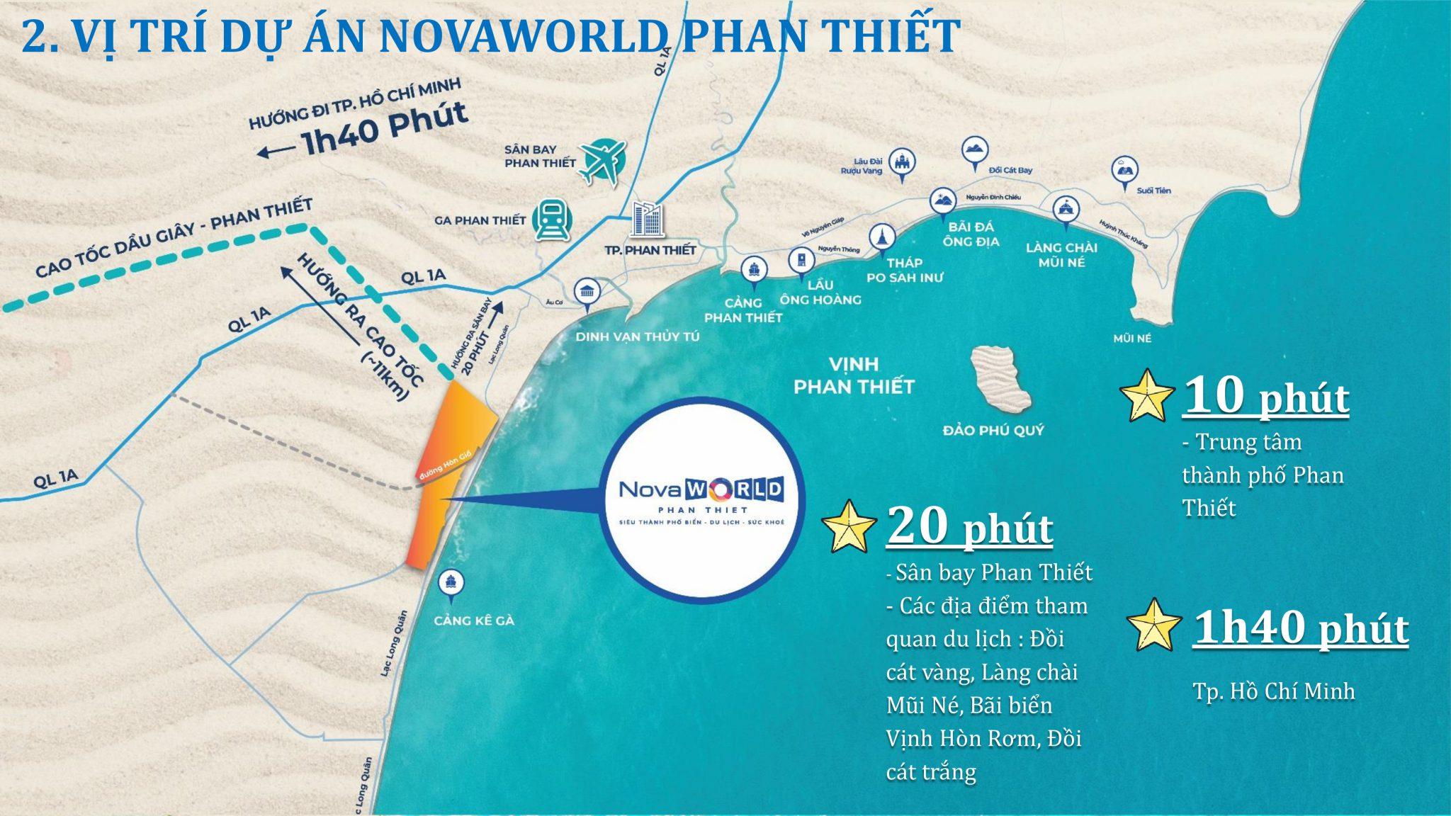 Vi Tri Du An Novaworld Phan Thiet